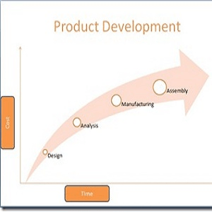 8 Steps to Take You From Product Design to Manufacturing