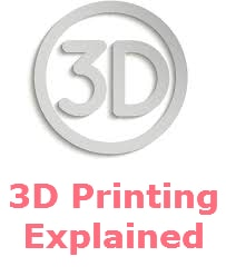 Prospective of 3D Printing Explained by GID, a Product Development Company, California
