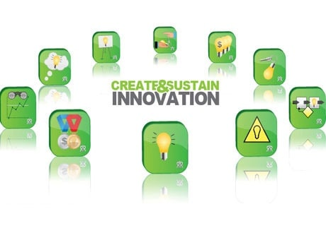 Need of New Product Development Explained by Product Manufacturing Company, California