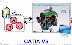 For Flawless Product Design Services, We Upgraded Ourselves from CATIA V5 to V6
