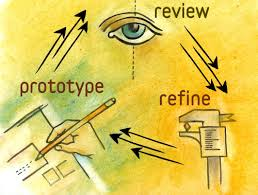 What to Look For in a Product Prototype Development Company in the USA?