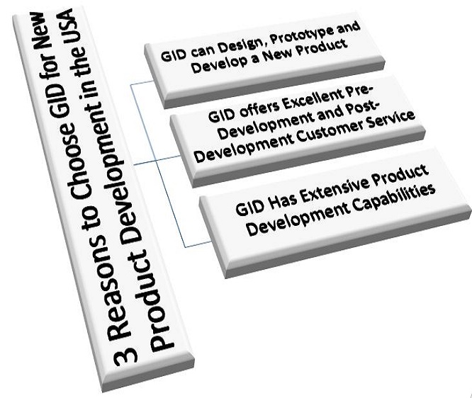3 Reasons to Choose GID for New Product Development in the USA