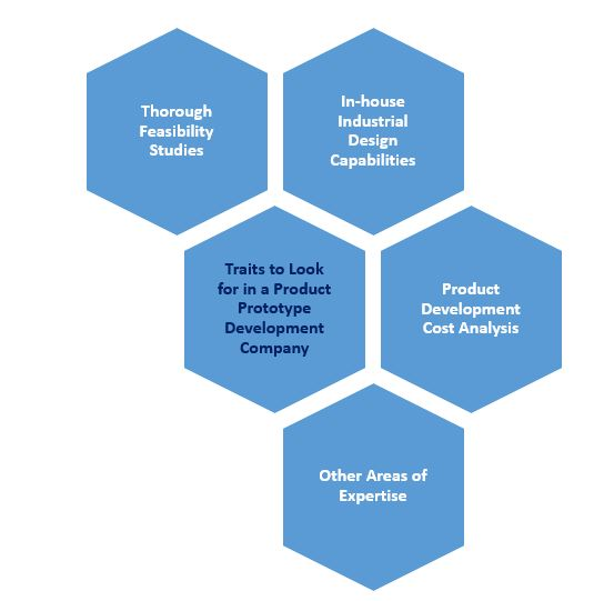 Traits to Look for in a Product Prototype Development Company
