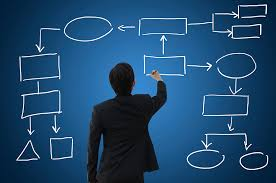 The Most Common & Important Steps Involved in Product Development
